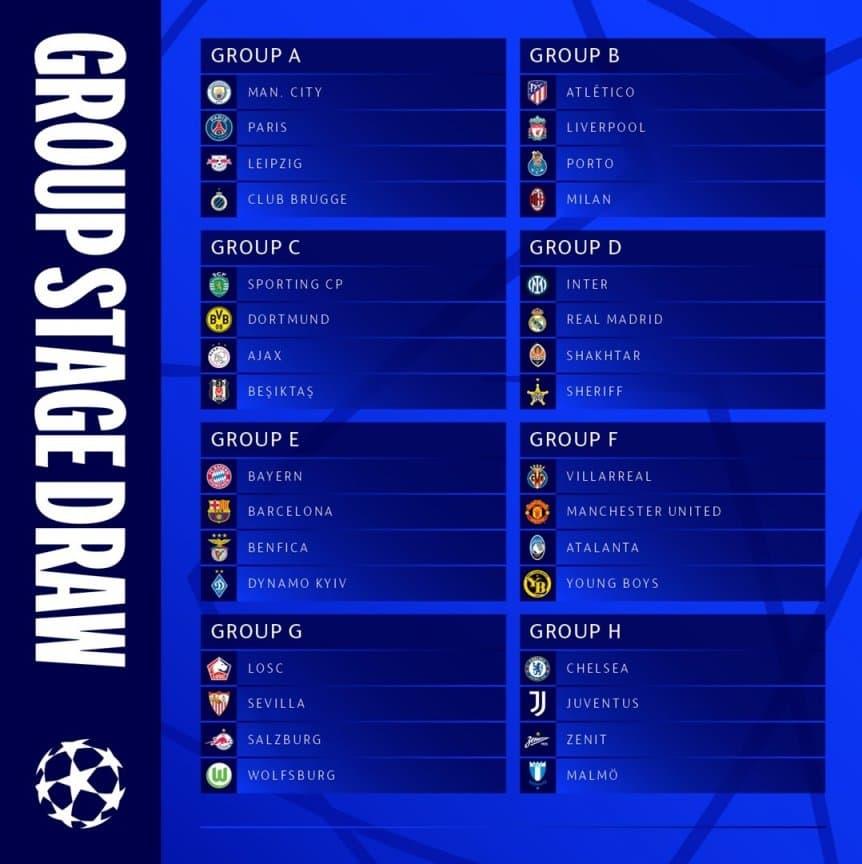 grupos-de-la-champions_w862