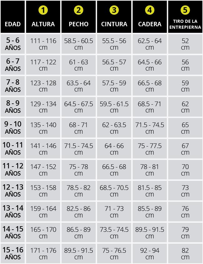 Talles ropa n-04